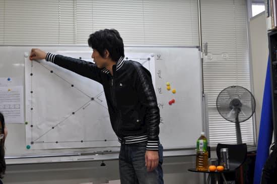 第50回「文化から学ぶ韓国語」~「ユンノリ」大会03